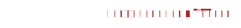 Pfadfinder und Pfadfinderinnen Österreichs – Landesverband Kärnten